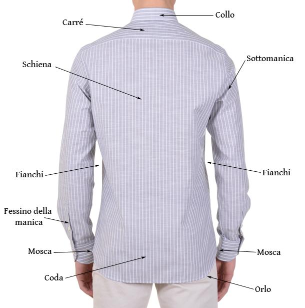 Camicia-uomo-elementi-e-nomi