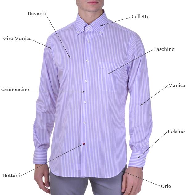 Parti-della-camicia-nomi