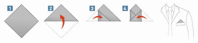 pochette-piega-triangolo